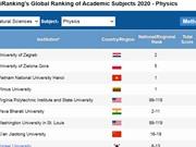 Ngành vật lý của ĐH Quốc gia Hà Nội top 401-500 bảng xếp hạng GRAS 2020