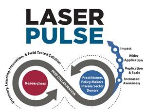 LASER PULSE tài trợ đến 250 nghìn USD cho nghiên cứu về các vấn đề phát triển ở Việt Nam
