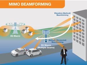 Phát triển nguyên mẫu công nghệ MIMO beamforming