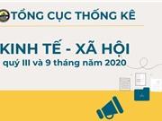 Kinh tế Việt Nam quý III khởi sắc nhờ kiểm soát tốt dịch bệnh