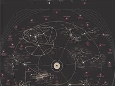 Bản đồ về tương lai của AI: Thực tế hay hão huyền?