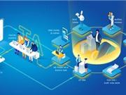 Ra mắt nền tảng quản trị và kinh doanh du lịch ezCloud