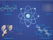 Hội Vật lý lý thuyết trao giải thưởng nghiên cứu trẻ 2020