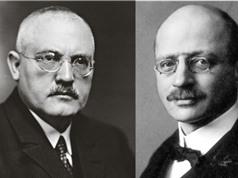 Fritz Haber và Carl Bosch: Biến không khí thành phân bón