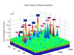 Công nghệ định vị vệ tinh: Ba giải pháp ứng dụng trong giao thông