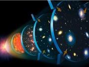 Tiết lộ các chi tiết mới về điều diễn ra trong phần triệu giây đầu Big Bang