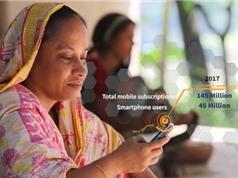 Tinh thần khởi nghiệp bottom-up: Bài học Bangladesh