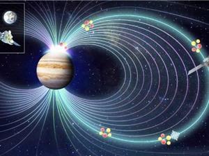 Phát hiện nguyên nhân gây ra cực quang tia X của sao Mộc