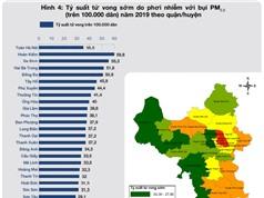 [Infographic] Tác động sức khỏe của ô nhiễm không khí do bụi PM2.5 tại Hà Nội